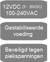 Icon 9-36VDC_NED.png