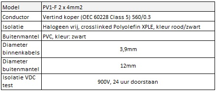 Specificaties PV Kabel.jpg